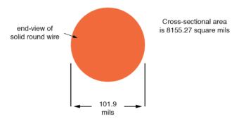 designing wire circle area formula