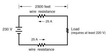 designing wire resistance