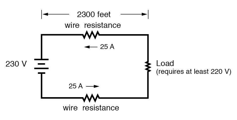 designing wire resistance