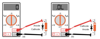 determination of diode polarity