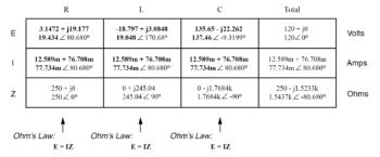 determine voltage drops table1