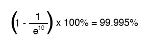 determining the precise percentage equation