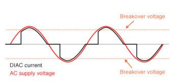 diac waveforms