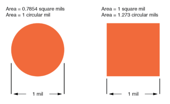 difference between measurements in square mils and circular mils