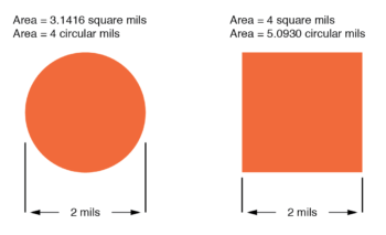 difference between measurements in square mils and circular mils1
