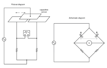 differential capacitive transducer bridge measurement circuit1