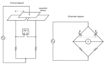 differential capacitive transducer bridge measurement circuit2
