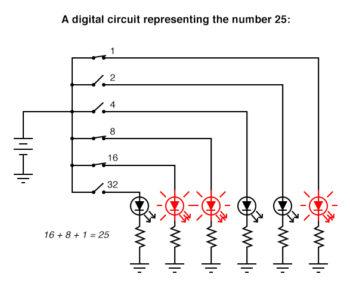 digital circuit representing the number 25