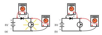 diode circuit voltage measurements