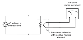 direct reading thermal rms voltmeter