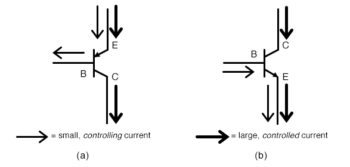 direction of the small and large controlled current for pnp and npn transistor