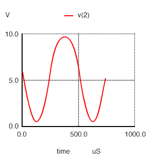 distortion in large signal common emitter amplifier