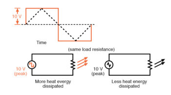 effects of two ac voltages power