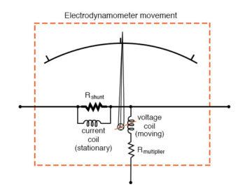 electrodynamometer dynamometer movement
