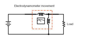 electrodynamometer movement