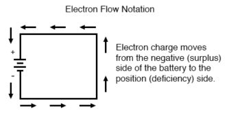 electron flow notation