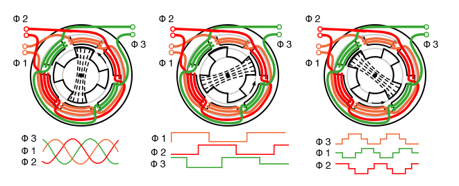 Electronic driven variable reluctance motor