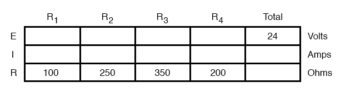 elements of series and parallel circuit table1
