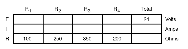 elements of series and parallel circuit table