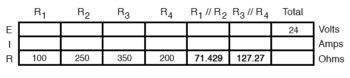 elements of series and parallel circuit table2