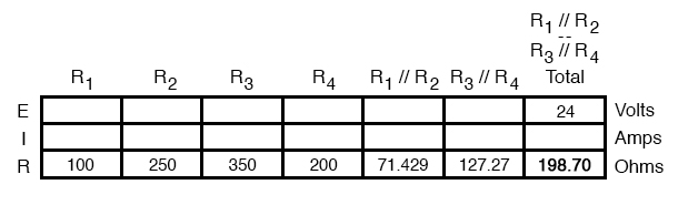 elements of series and parallel circuit table three
