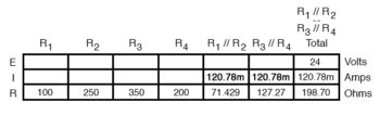 elements of series and parallel circuit table8