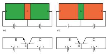 emitter arrow and supply polarity
