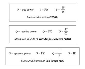 equations using scalar quantities
