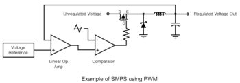 example of SMPS using PWM