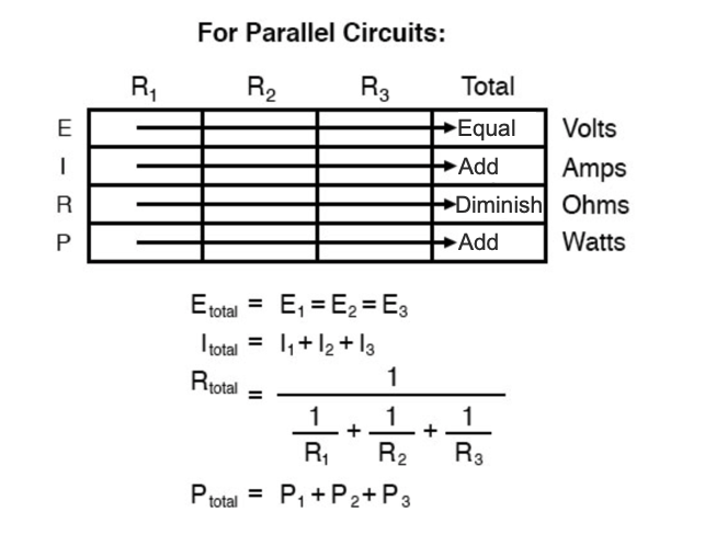 for parallel circuits