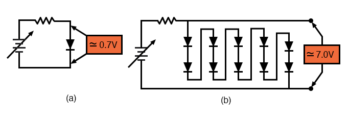 Forward biased Si reference: (a) single diode, 0.7V, (b) 10-diodes in series 7.0V.