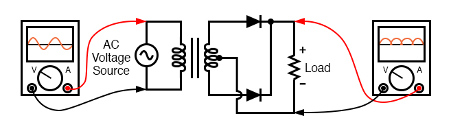 Full-wave rectifier, center-tapped design.