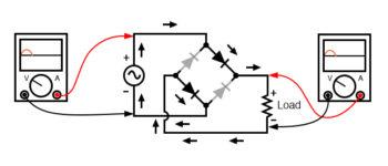 full wave bridge rectifier current flow for positive half cycles
