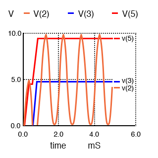 full wave voltage doubler input voltage at midpoint