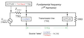 fundamental frequency 1st harmonic