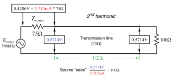 fundamental frequency 2nd harmonic