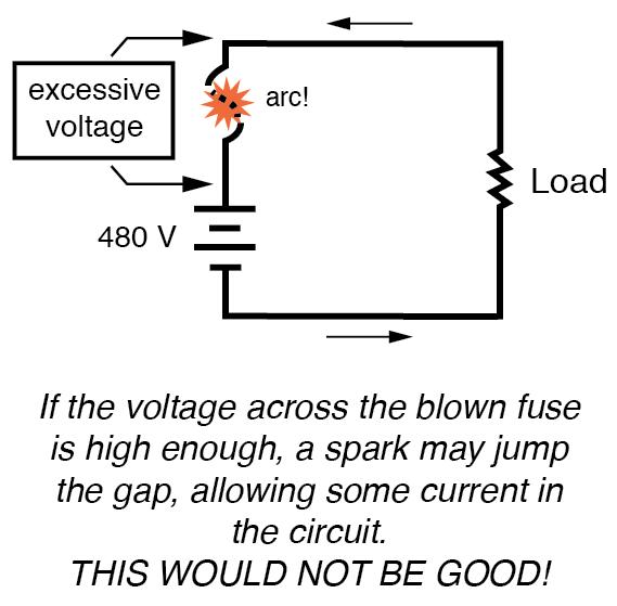 fuse designer circuit diagram