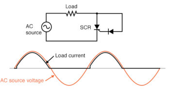 gate connected directly to anode through diode