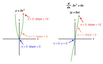graphs of the two functions1