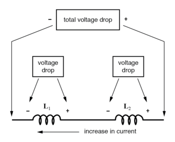 greater inductance method