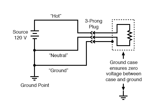 ground case zero voltage between case and ground