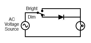 Half-wave rectifier application: Two level lamp dimmer