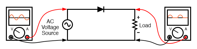 Half-wave rectifier circuit.