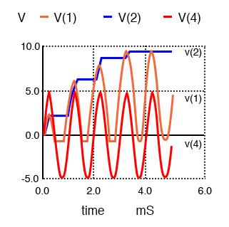 half wave voltage doubler operation circuit analysis