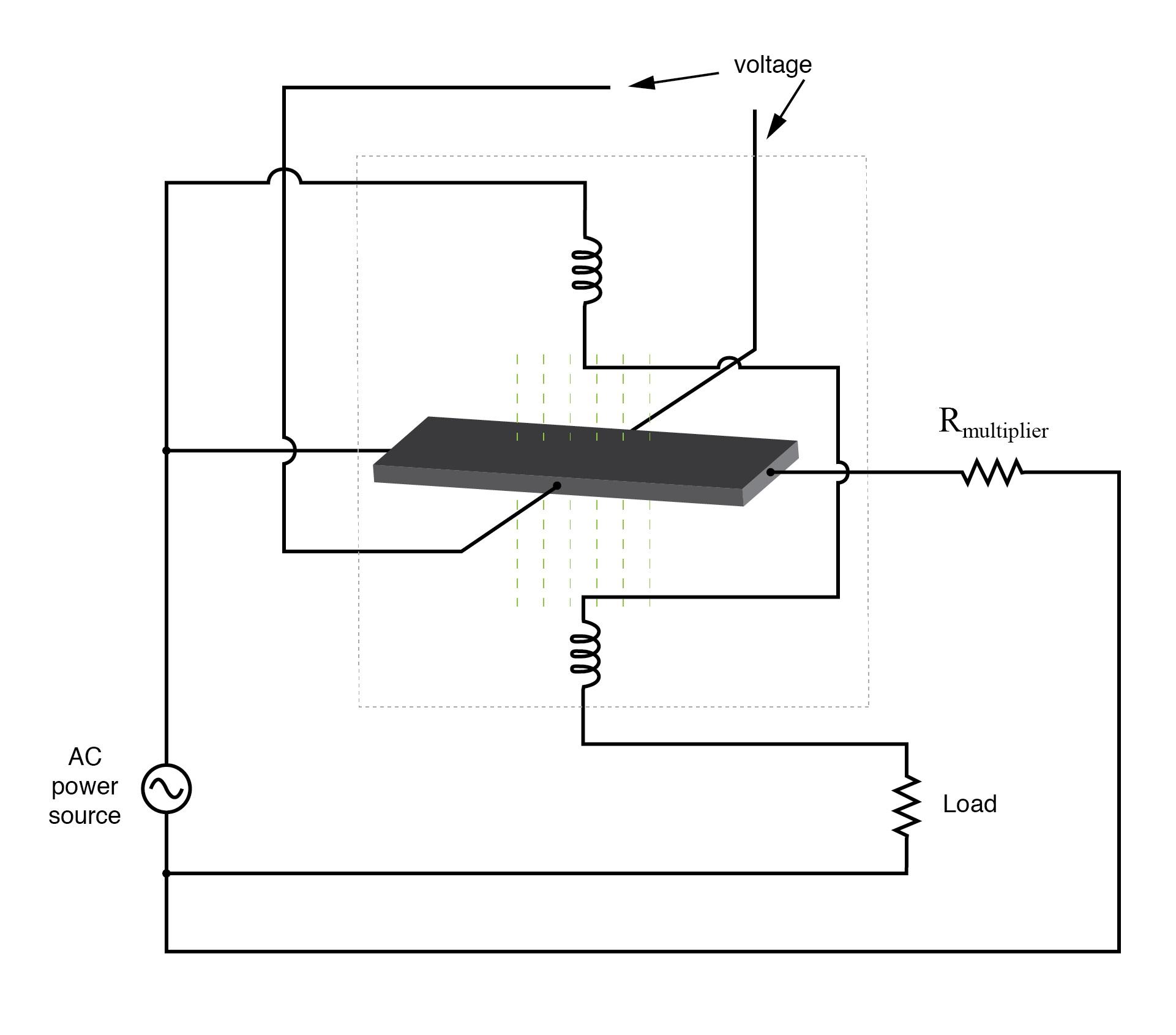 Hall effect power sensor measures instantaneous power.