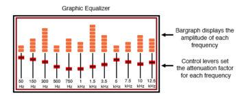 hi fi audio graphic equalizer
