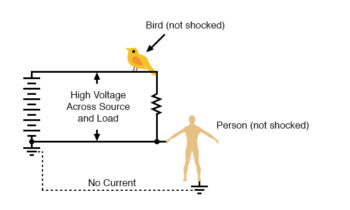 high voltage power without current