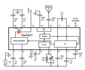 ic fm radio signal strength circuit not shown