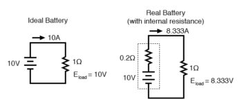 ideal real battery 1