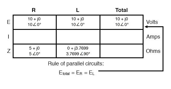 impedance analysis table 2